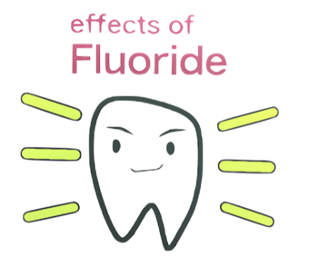 Fluoride.png